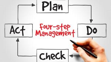 Four-step management